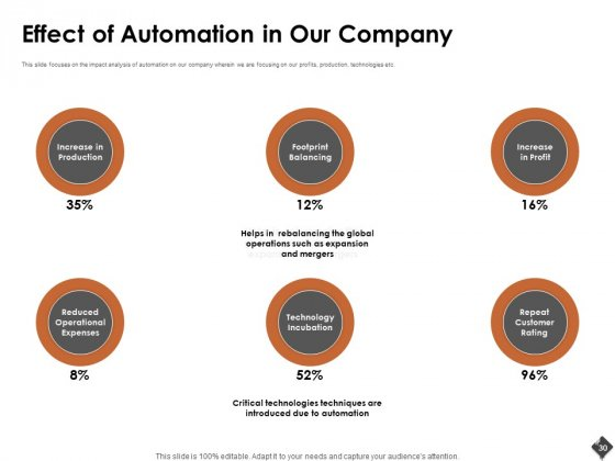 Automation_Techniques_And_Solutions_For_Business_Ppt_PowerPoint_Presentation_Complete_Deck_With_Slides_Slide_30