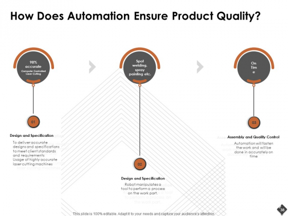 Automation_Techniques_And_Solutions_For_Business_Ppt_PowerPoint_Presentation_Complete_Deck_With_Slides_Slide_38