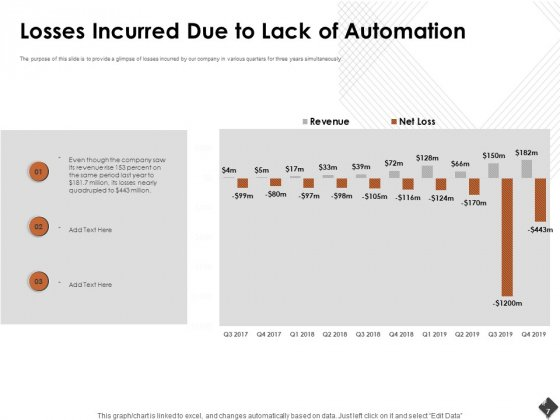 Automation_Techniques_And_Solutions_For_Business_Ppt_PowerPoint_Presentation_Complete_Deck_With_Slides_Slide_7