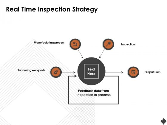 Automation Techniques And Solutions For Business Real Time Inspection Strategy Ppt Professional Good PDF