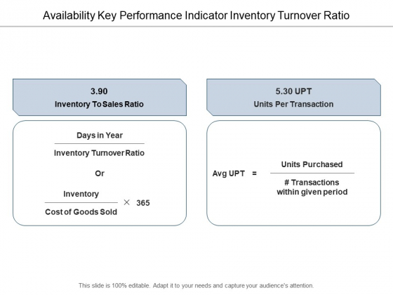 Availability Key Performance Indicator Inventory Turnover Ratio Ppt Powerpoint Presentation Layouts Graphics Download