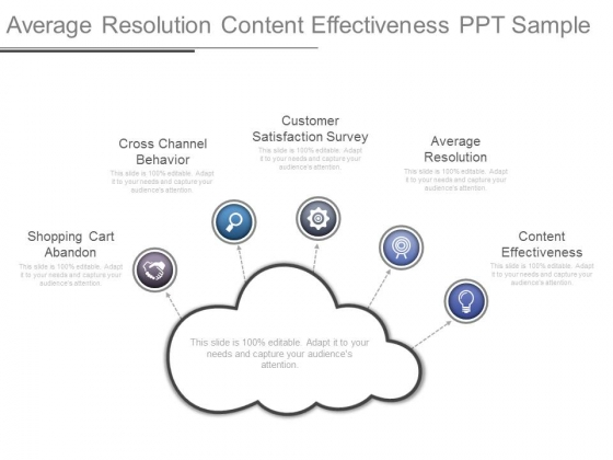 Average Resolution Content Effectiveness Ppt Sample