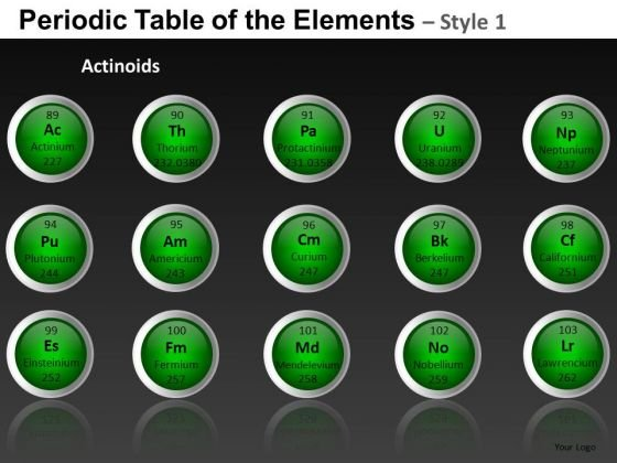 Actinoids Periodic Table Of The Elements PowerPoint Slides And Ppt Diagram Templates