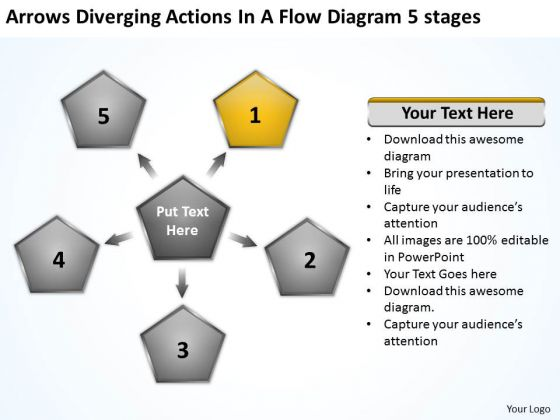 Actions In Flow Diagram 5 Stages Business Circular Layout Network PowerPoint Templates