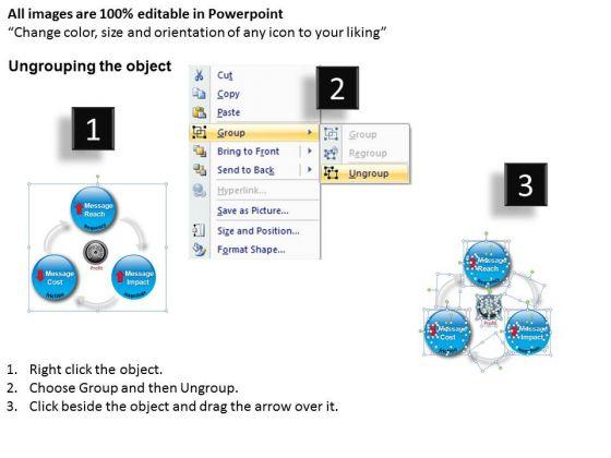 advertising_roi_goals_powerpoint_templates_editable_ppt_slides_2