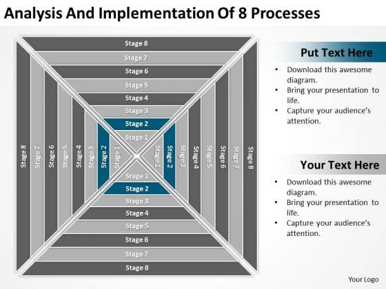 Analysis And Implementation Of 8 Processess Ppt Business Plans How To PowerPoint Slides