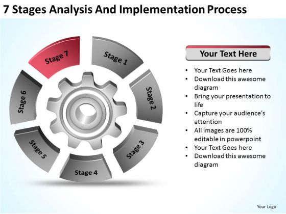 Analysis And Implementation Process Ppt Real Estate Business Plan Examples PowerPoint Slides