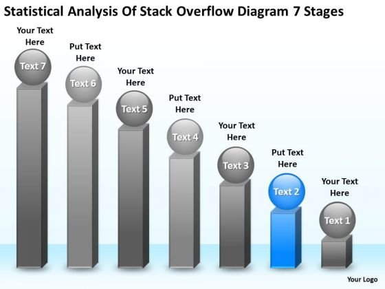 Analysis Of Stack Overflow Diagram 7 Stages Business Plan Excel PowerPoint Templates