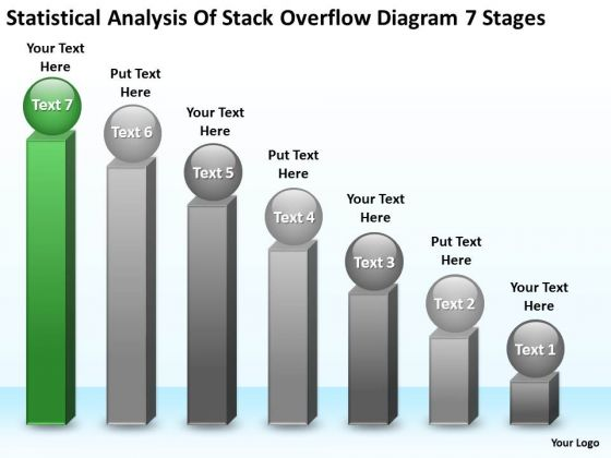 analysis of stack overflow diagram 7 stages ppt good business plan examples powerpoint templates powerpoint templates