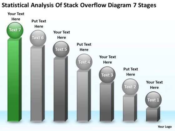 Analysis of stack overflow diagram 7 stages ppt good business plan analysis of stack overflow diagram 7 stages ppt good business plan examples powerpoint templates powerpoint templates toneelgroepblik Images