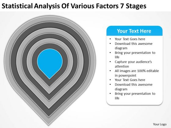 Analysis Of Various Factors 7 Stages Ppt Business Plans For Dummies PowerPoint Templates