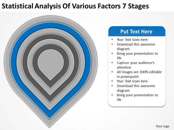 Analysis Of Various Factors 7 Stages Ppt What Business Plan Template PowerPoint Slides