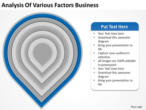 Analysis Of Various Factors Business Ppt Best Plan Examples PowerPoint Slides
