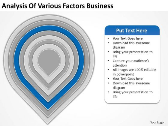 Analysis Of Various Factors Business Ppt Plan Project PowerPoint Templates
