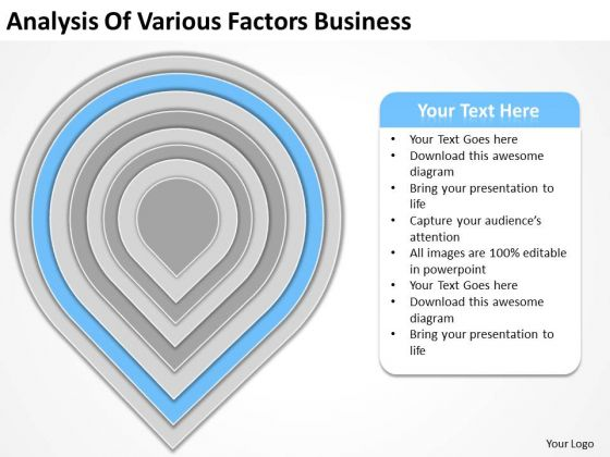 Analysis Of Various Factors Business Ppt Plan Template PowerPoint Slides