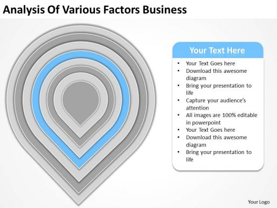 Analysis Of Various Factors Business Ppt Template For Plan PowerPoint Slides