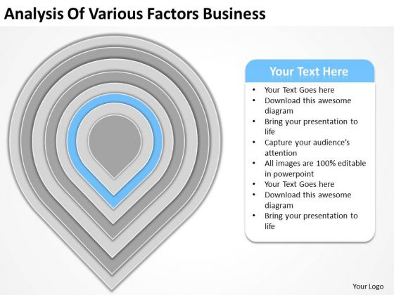 Analysis Of Various Factors Business Starting PowerPoint Slides