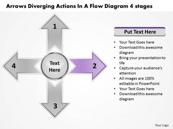 Arrows Diverging Actions Flow Diagram 4 Stages Circular Layout Chart PowerPoint Slides
