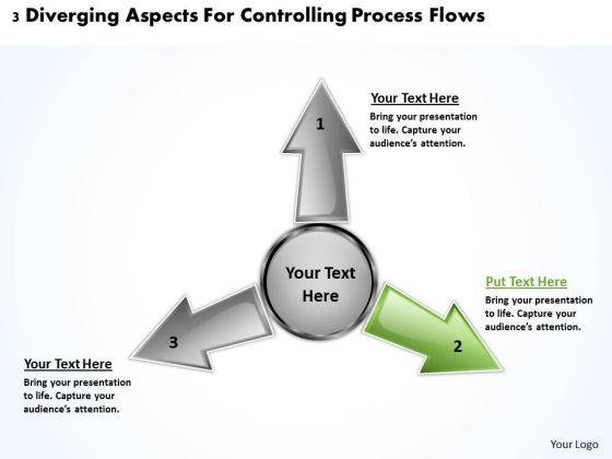 Aspects For Controlling Process Flows Ppt Relative Circular Arrow Network PowerPoint Templates
