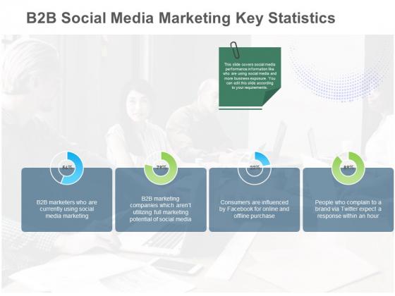 B2B Lead Generation B2B Social Media Marketing Key Statistics Background PDF