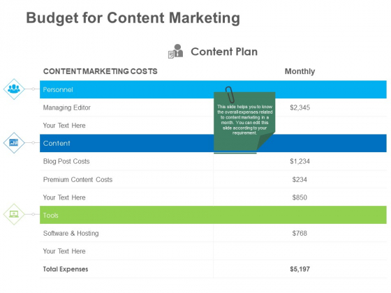 B2B Lead Generation Budget For Content Marketing Ppt Pictures Example File PDF