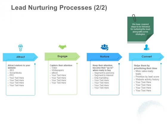 B2B Lead Generation Lead Nurturing Processes Engage Designs PDF