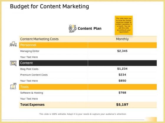B2B Marketing Budget For Content Marketing Ppt Infographics Deck PDF