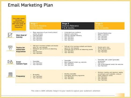 B2B Marketing Email Marketing Plan Ppt Model Templates PDF