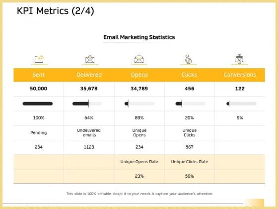 B2B Marketing KPI Metrics Email Marketing Statistics Infographics PDF