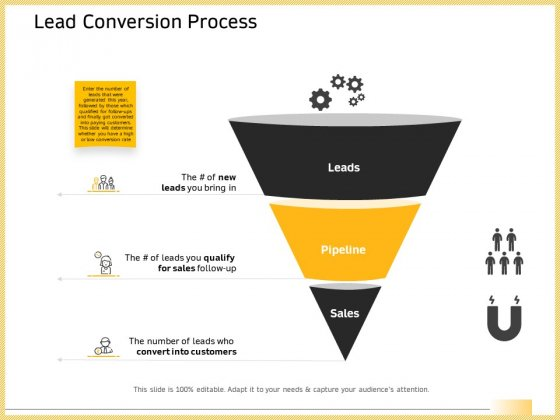 B2B Marketing Lead Conversion Process Ppt Gallery Graphics PDF
