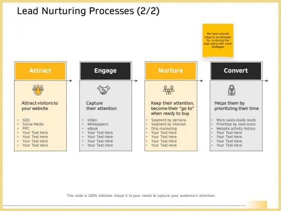 B2B Marketing Lead Nurturing Processes Nurture Ppt Outline Example File PDF