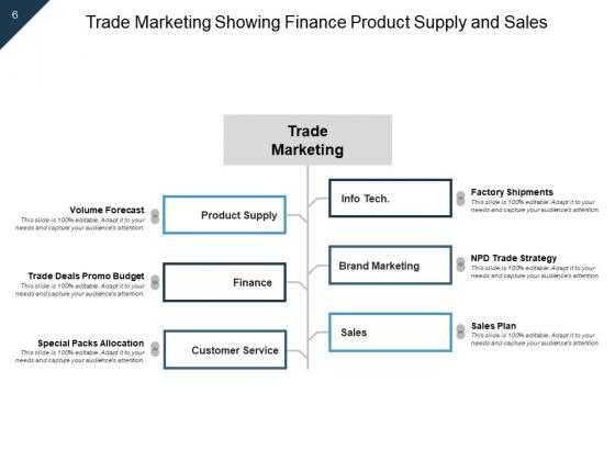 B2B_Marketing_Roadmap_Advertisement_Ppt_PowerPoint_Presentation_Complete_Deck_Slide_6