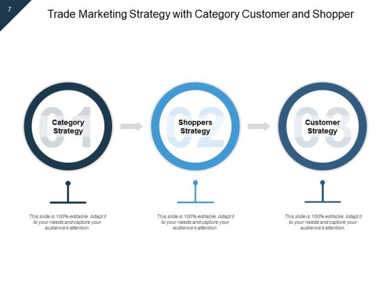 B2B_Marketing_Roadmap_Advertisement_Ppt_PowerPoint_Presentation_Complete_Deck_Slide_7