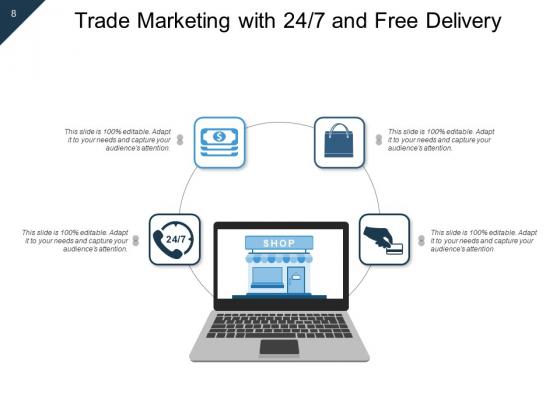 B2B_Marketing_Roadmap_Advertisement_Ppt_PowerPoint_Presentation_Complete_Deck_Slide_8