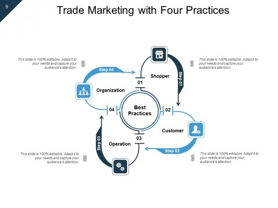 B2B_Marketing_Roadmap_Advertisement_Ppt_PowerPoint_Presentation_Complete_Deck_Slide_9