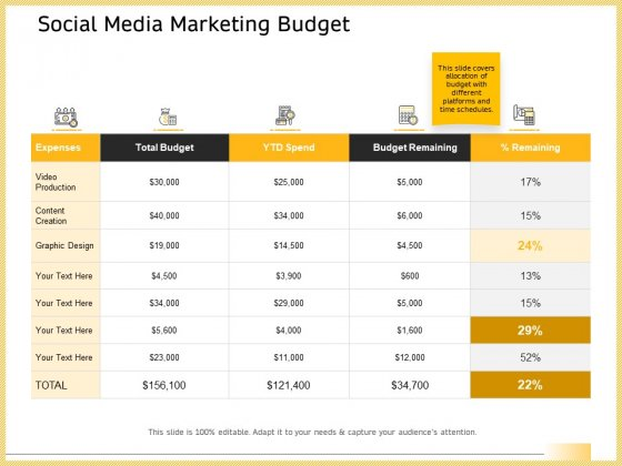 B2B Marketing Social Media Marketing Budget Ideas PDF