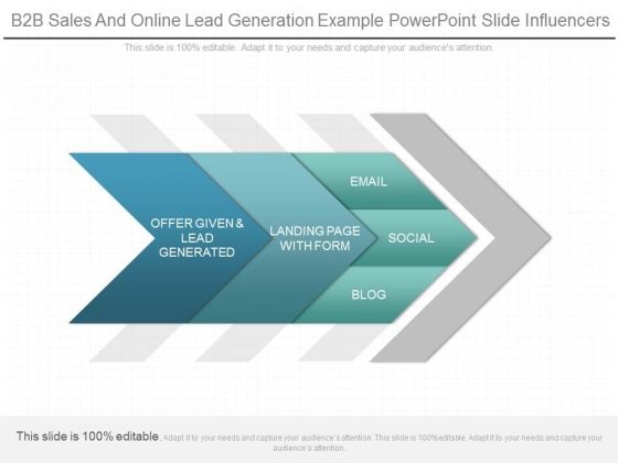 B2B Sales And Online Lead Generation Example Powerpoint Slide Influencers
