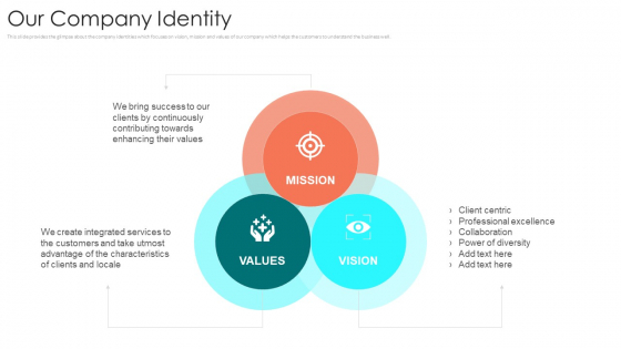 B2B Sales Procedure Counselling Our Company Identity Ppt Show Background Image PDF