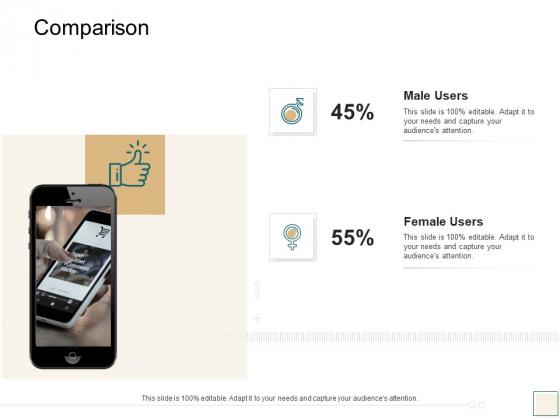 B2B Trade Management Comparison Ppt Infographic Template PDF