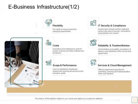 B2B Trade Management E Business Infrastructure Flexibility Ppt Inspiration File Formats PDF