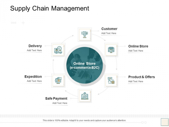 B2B Trade Management Supply Chain Management Ppt Infographic Template Background PDF