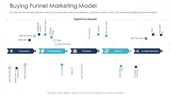 B2C Marketing Initiatives Strategies For Business Buying Funnel Marketing Model Ppt Outline Tips PDF