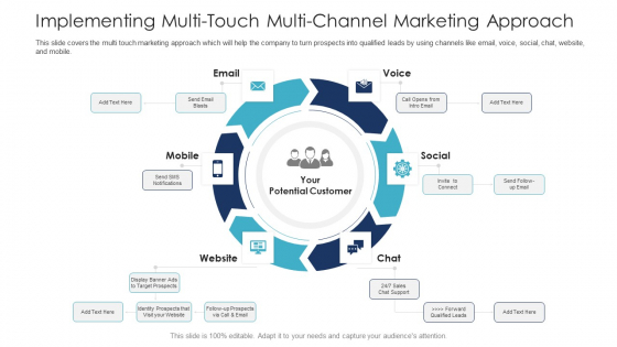 B2C Marketing Initiatives Strategies For Business Implementing Multi Touch Multi Channel Marketing Approach Elements PDF
