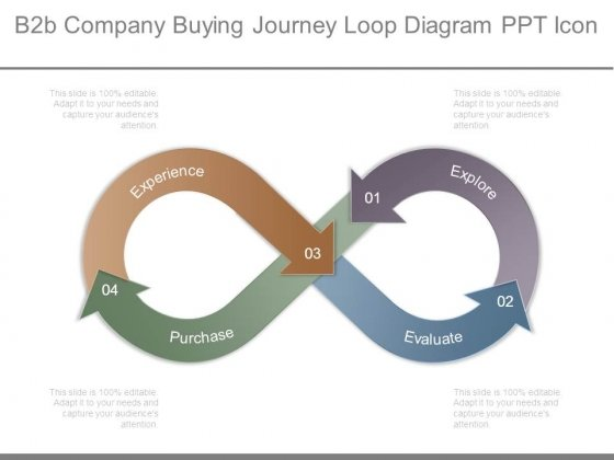 B2b Company Buying Journey Loop Diagram Ppt Icon