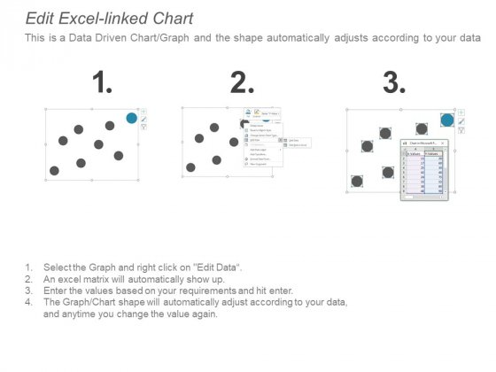 B2b_Customer_Segmentation_Attractiveness_And_Competitive_Advantage_Ppt_PowerPoint_Presentation_Background_Designs_Slide_4