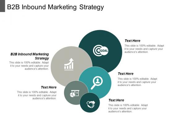 B2b Inbound Marketing Strategy Ppt PowerPoint Presentation Infographic Template Demonstration