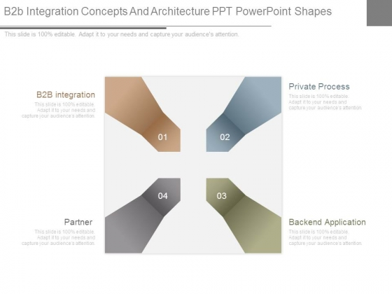B2b Integration Concepts And Architecture Ppt Powerpoint Shapes