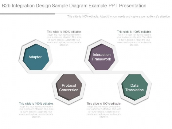 B2b integration design sample diagram example ppt presentation diagram example ppt presentation b2bintegrationdesignsamplediagramexamplepptpresentation1 ccuart Choice Image