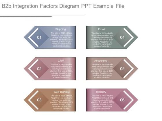 B2b Integration Factors Diagram Ppt Example File