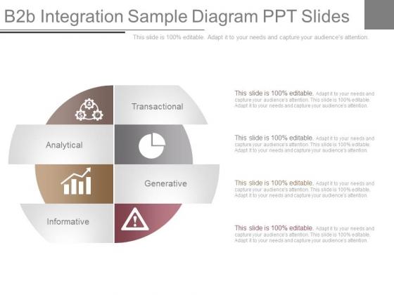 B2b Integration Sample Diagram Ppt Slides